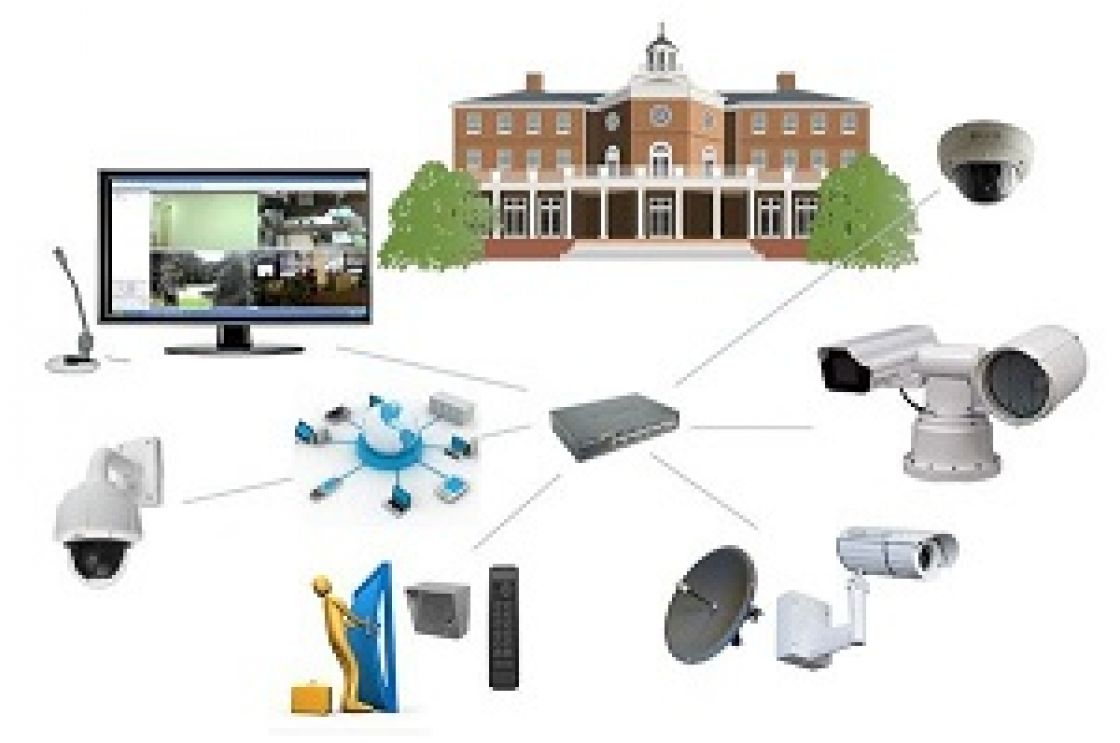 Cómo funcionan las cámaras IP?