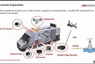 Cámaras de Seguridad para Automóviles, Buses y Camiones