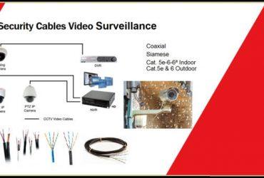 Cables para instalar cámaras y alarmas