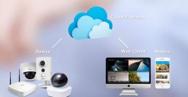 Almacenamiento en la Nube Dahua